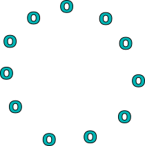 Schematic representation: Circle Of Honour