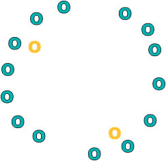 Schematic representation: Circle Fighting