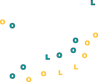 Schematic representation:  Linefight Without Formation